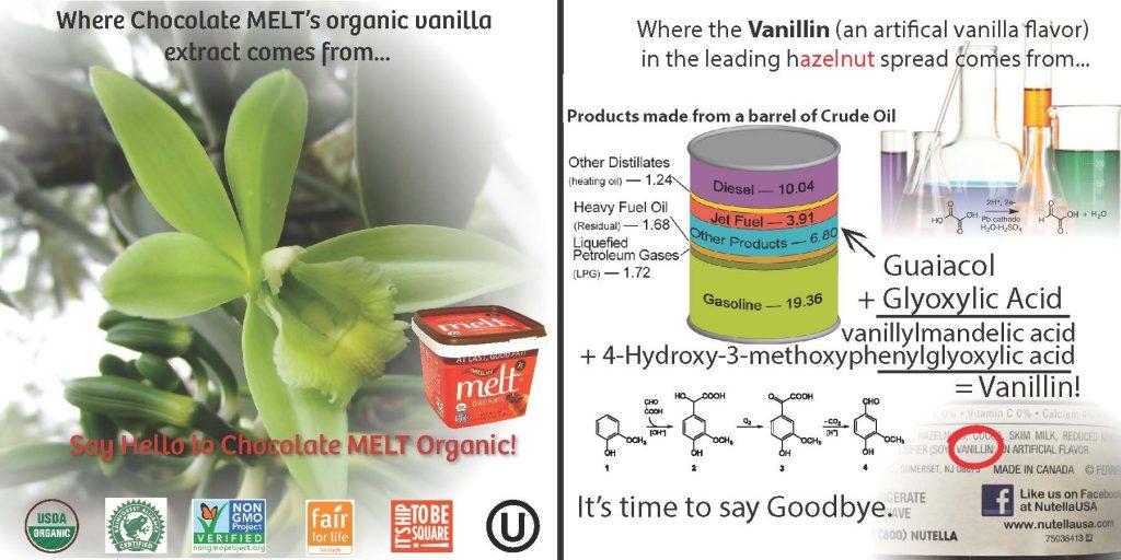 Vanilla vs Vanillin